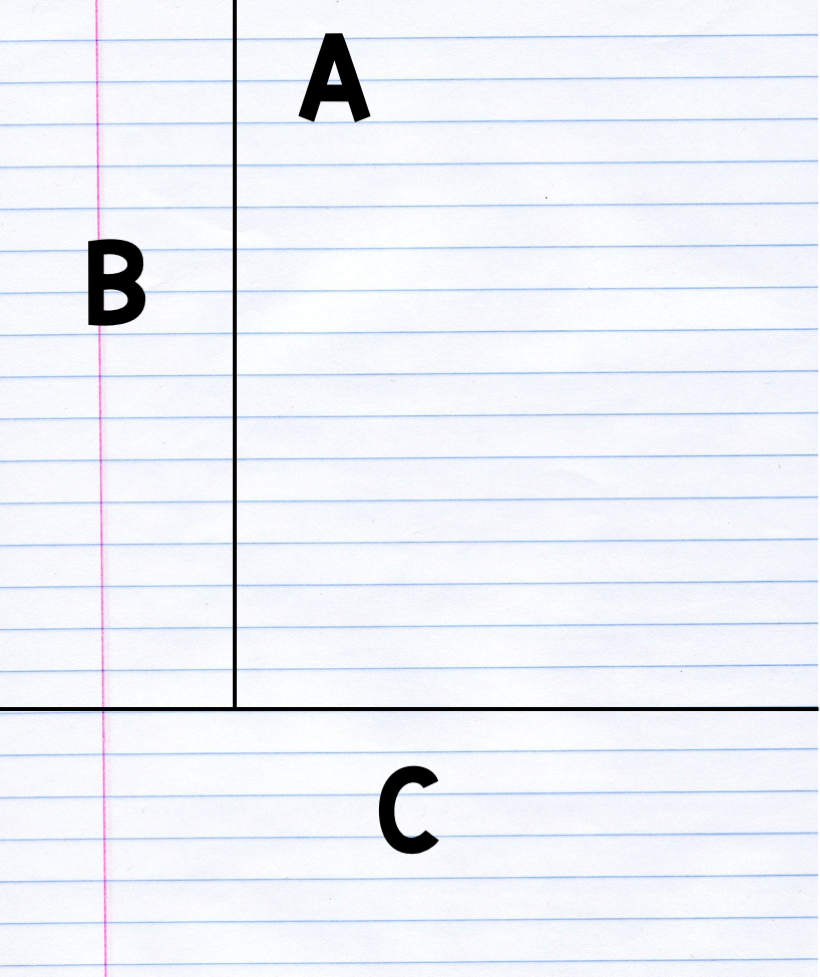 How to use Cornell notes - a picture showing the breakdown of the three pages